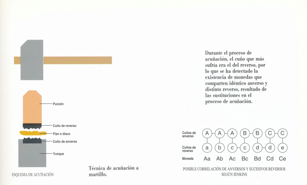 Estatera de Leukas (Corintio). 400-330 a.C. A_005_11