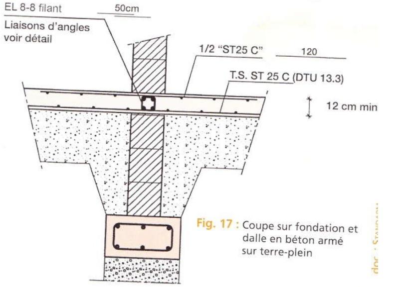Fondations avec double muret - Page 4 Refend10