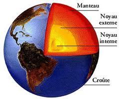 centre du monde Noyau10