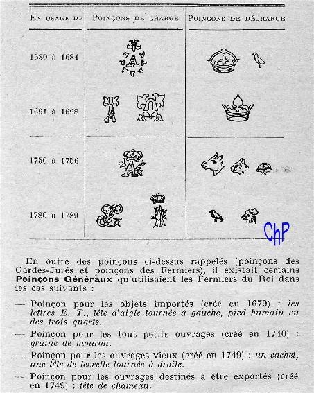 - Poinçons Français, pour les amateurs Poinao13
