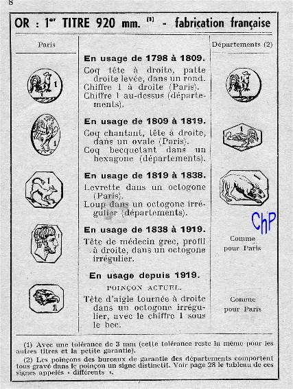 - Poinçons Français, pour les amateurs Poinao16