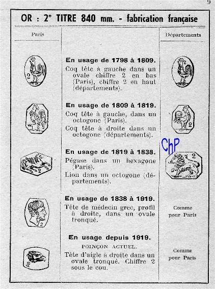 - Poinçons Français, pour les amateurs Poinao17