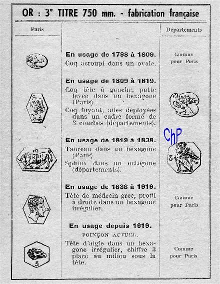- Poinçons Français, pour les amateurs Poinao18