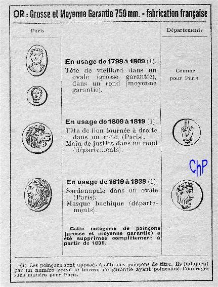 - Poinçons Français, pour les amateurs Poinao19