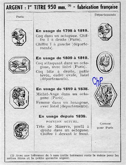 - Poinçons Français, pour les amateurs Poinao21