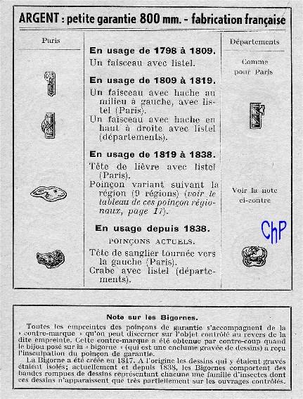 - Poinçons Français, pour les amateurs Poinao22