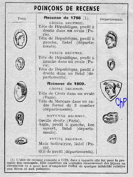 - Poinçons Français, pour les amateurs Poinao24