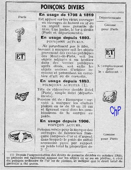 - Poinçons Français, pour les amateurs Poinao26