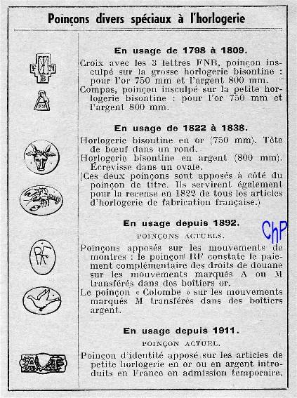 - Poinçons Français, pour les amateurs Poinao27