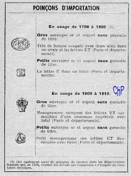 - Poinçons Français, pour les amateurs Poinao28