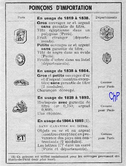 - Poinçons Français, pour les amateurs Poinao29
