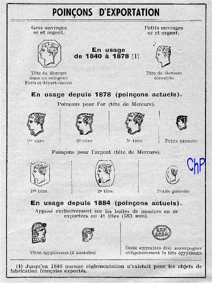 - Poinçons Français, pour les amateurs Poinao31