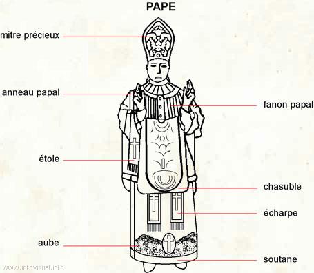 Très beau bouton du pape  Pius IX  070_pa10