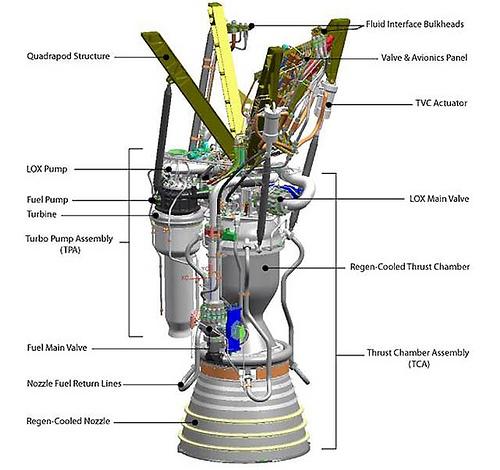 CZ-5 : Nouvelle génération de lanceur lourd - Page 5 22304310