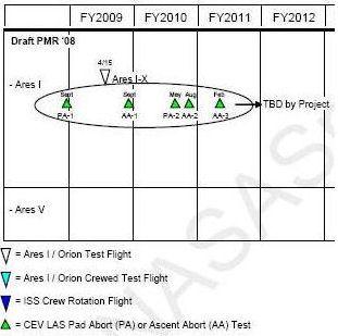 Le premier vol du CM Orion est prévu dans 6 mois ! Debut_11
