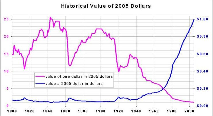 La DLR et l'ESA mettent le paquet pour Berlin Dollar10