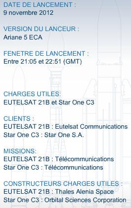 Lancement Ariane 5 ECA VA210 / StarOne C3 + W6A - 10 novembre 2012 Horair11