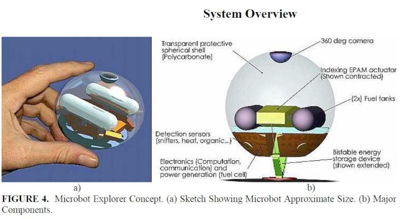 La NASA lance un appel à idées pour explorer Mars Microb10