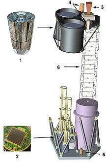 Lancement de Pegasus XL / NuSTAR - (Lancement le 13 Juin 2012) Nustar11