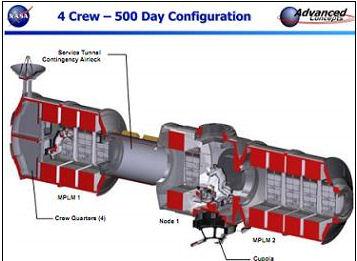 Des propositions pour l'habitat spatial de missions BEO Vaisse11