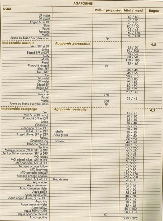 documents utiles suites..... Cci00010