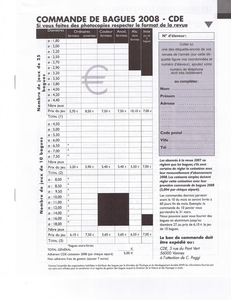 documents pratiqueS . LES BAGUES Comman10