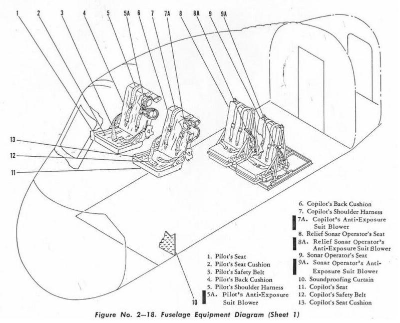[Aéronavale divers] Où sont passés nos hélicos HSS1 ? - Page 5 Hss1_110