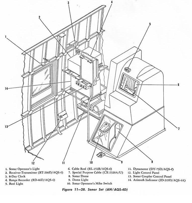 [Aéronavale divers] Où sont passés nos hélicos HSS1 ? - Page 5 Hss1_310