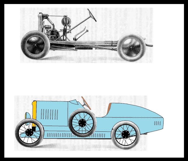 Construction d'un cyclecar Peugeot sur quadrilette 1928 Projet10