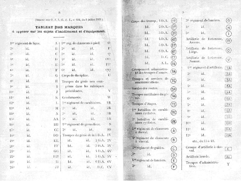 Carabine Mod 1889 Tablea10