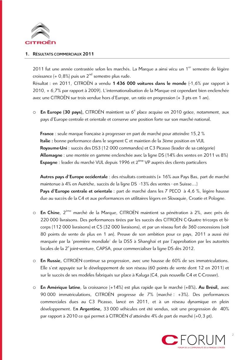 [BILAN] Annuel Citroën Cp_cit27