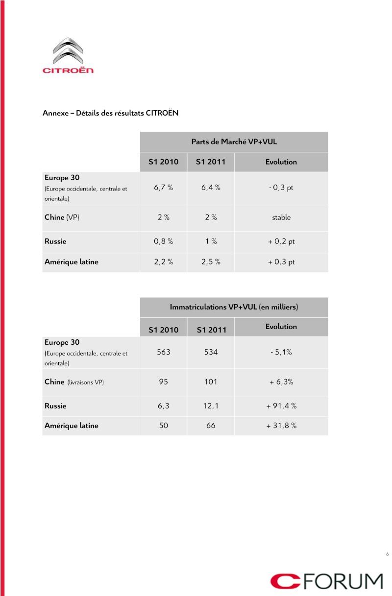 [VENTE] Les chiffres - Page 11 Cpcitr15