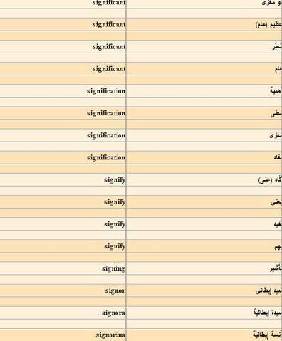ترجمة انجليزي عربي بدون انترنت - الترجمة كل اللغات - Apps on ...