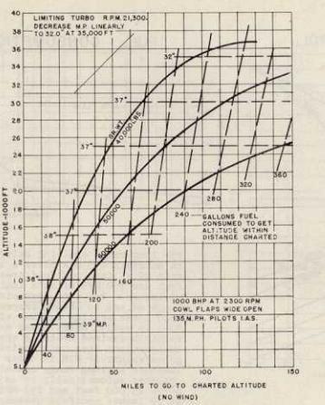 Recherche d'info sur le B-17G The Tarheel Lemon - Page 3 Tab10