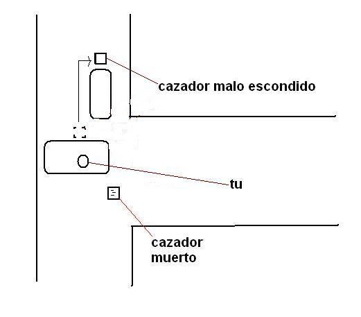 Adicción asesina (Crónica - Camarilla) - Página 6 Dibujo12