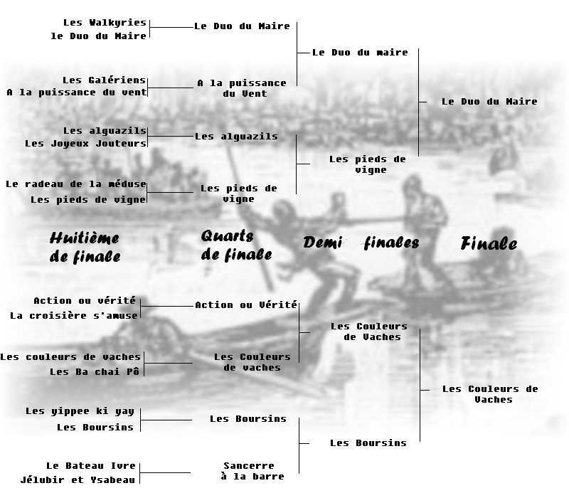 [Saint-Michel] Joutes nautiques Joutes13