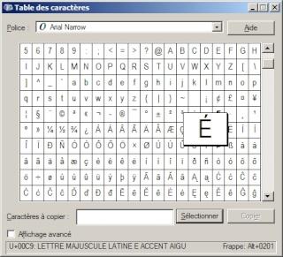 Les caractères spéciaux qui ne sont pas sur le clavier Tables11