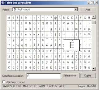 Les caractères spéciaux qui ne sont pas sur le clavier Tables12