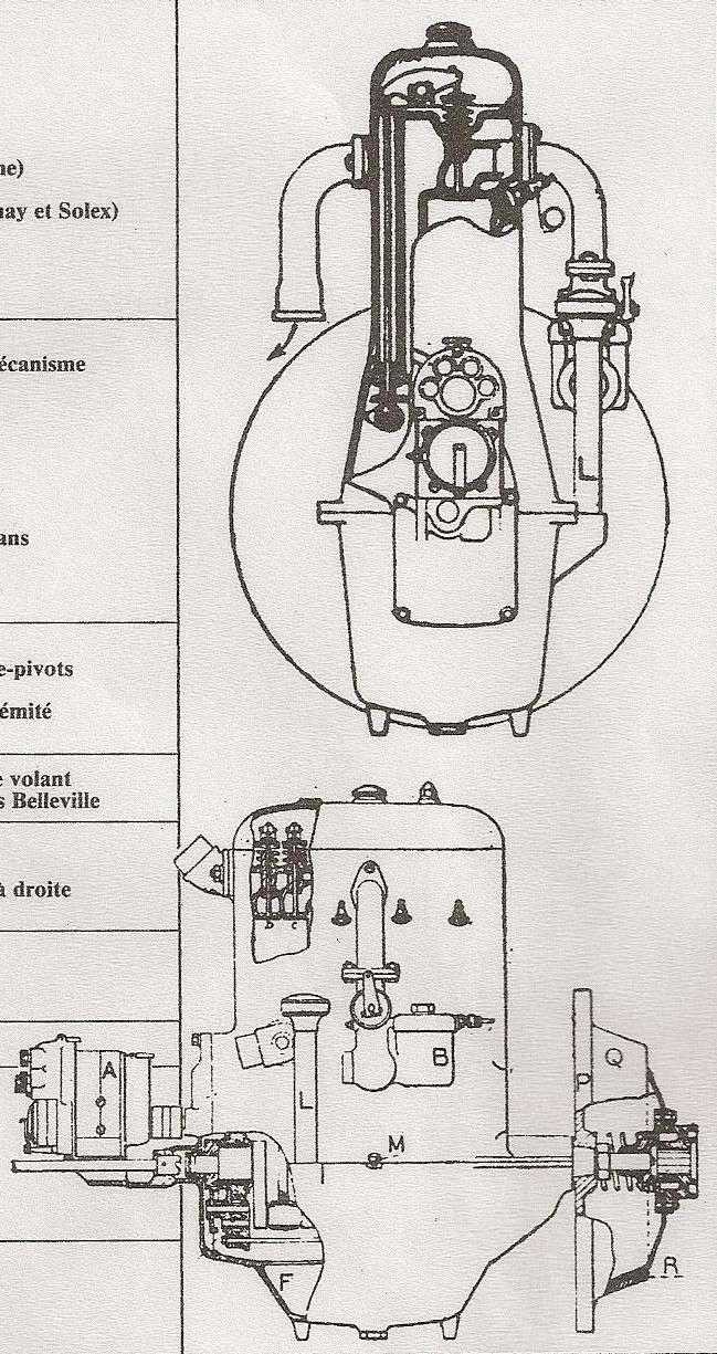 Moteur de cyclecar et voiturette - Page 2 Moteur24