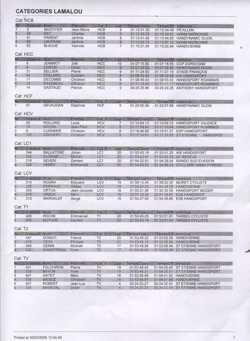 Course Lamalou 30 Mars 2008 Result13