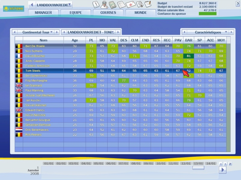 Landbouwkrediet(Continentale Pro) Sans_327