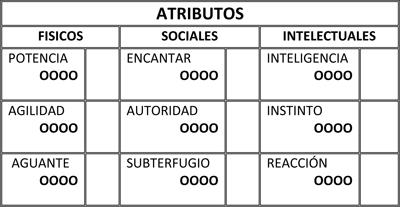Modelo Ficha de personaje Atribu10