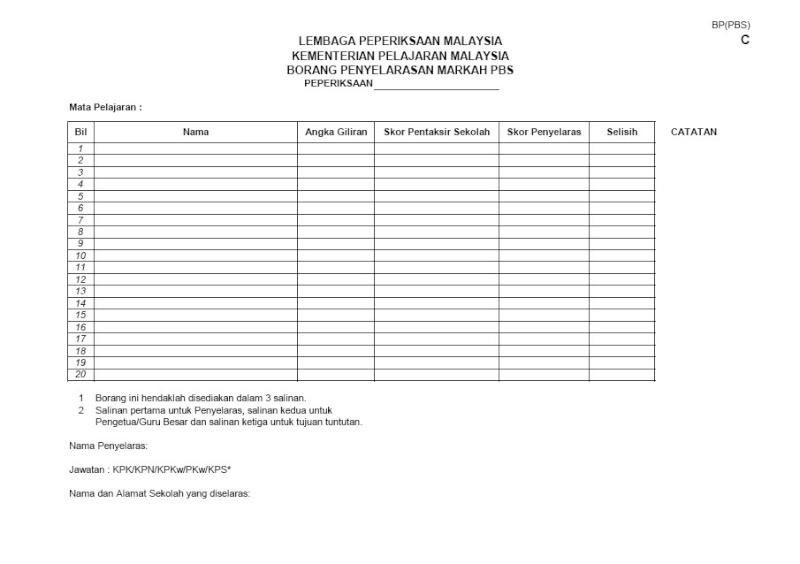 Program PEKA (Penilaian Kerja Amali Sains) Borang11