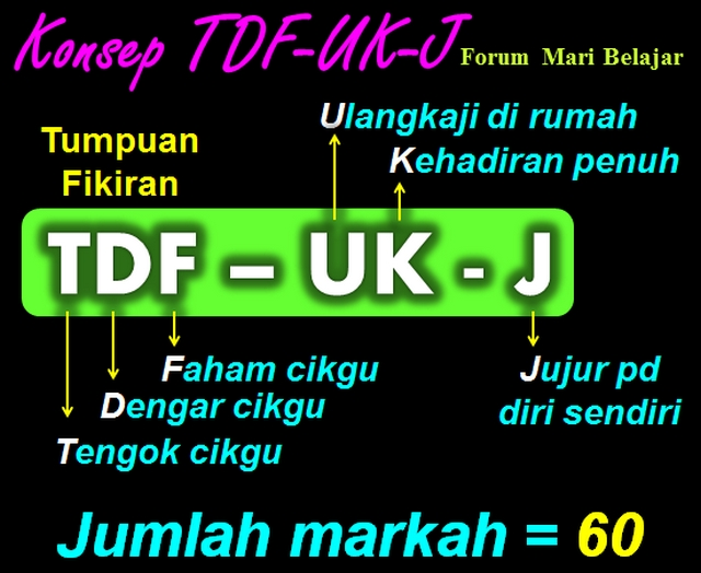 Konsep TDF-UK-J... Kenapa ada murid pandai... ada juga yg lemah dlm pelajaran? Konsep10
