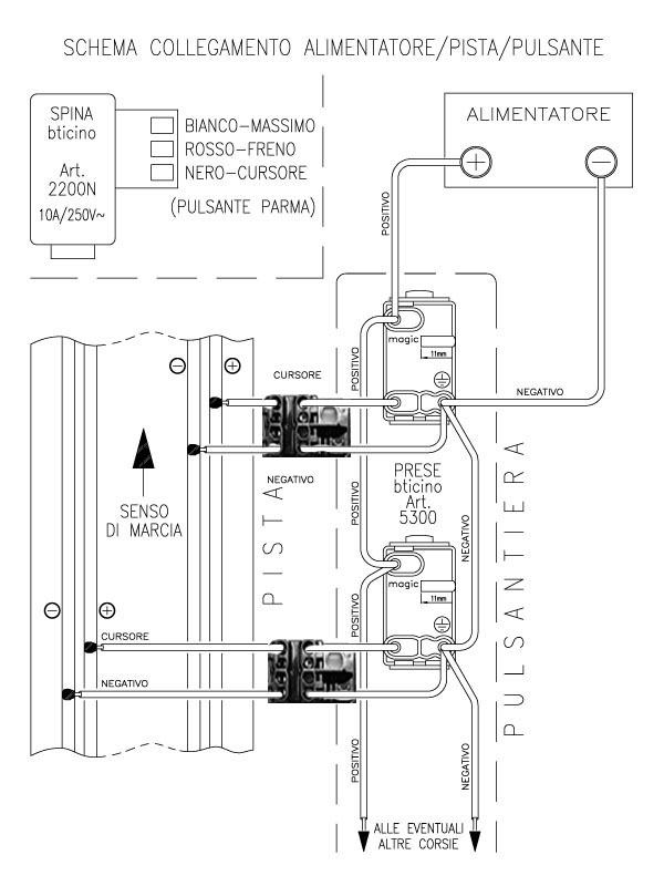 collegamento elettrico Pista 20099710