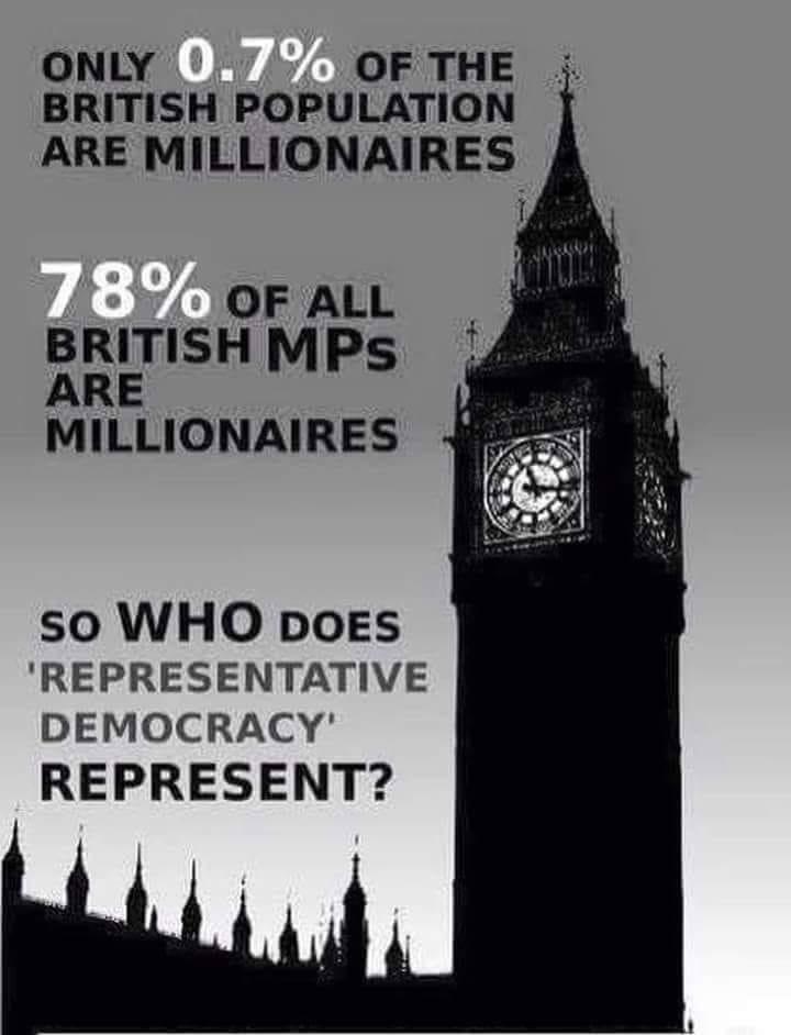 ¿A quiénes representan los diputados? ¿A quién sirve esta falsa democracia? Democr10