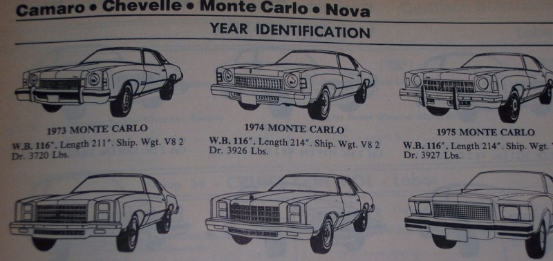 differences between 73-77 montes 73-75-10