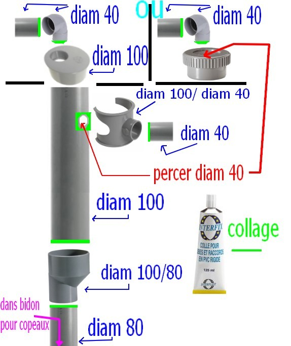 système cyclone pour aspiration des copeaux Sans_t11