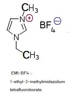 Moteur ionique compact Emi-bf10