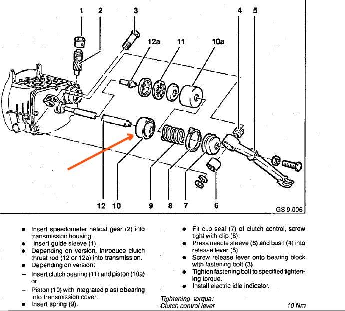 [résolu][R100R]  commande d'embrayage dure à chaud Embray11